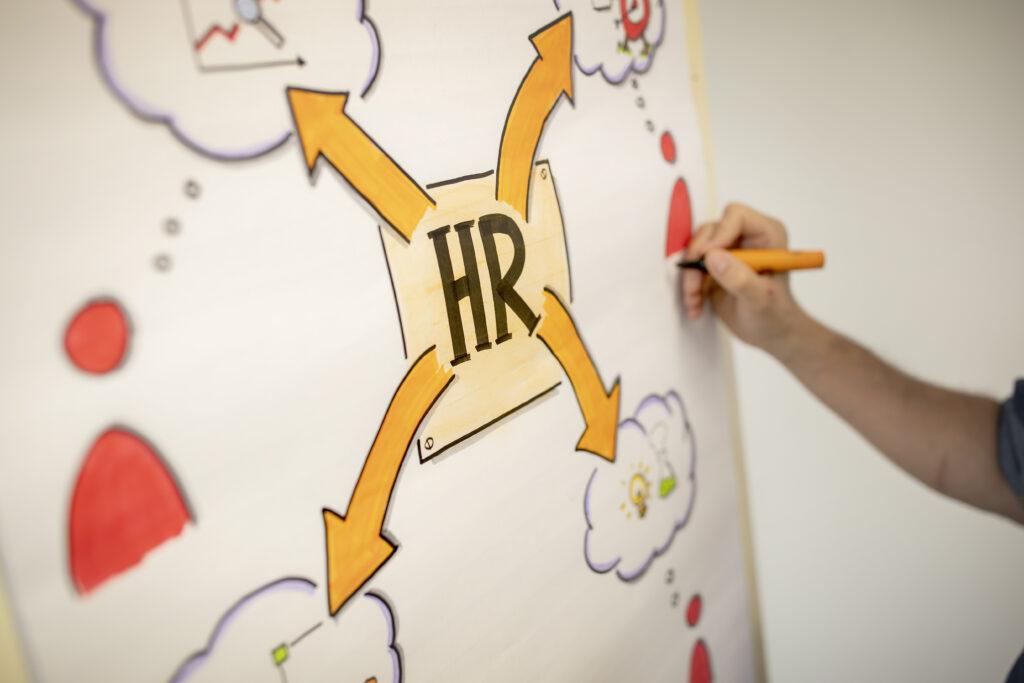 Beeld rond HR voor adverteren